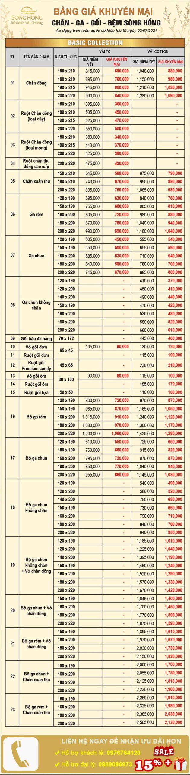 Bảng giá bộ chăn ga gối Sông Hồng dòng Basic (classic) collection