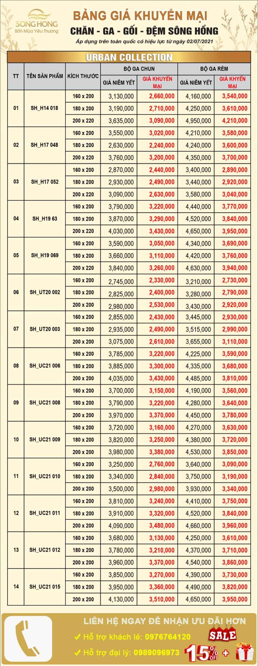 Bảng giá bộ chăn ga gối đệm Sông Hồng dòng Urban 2021-2022