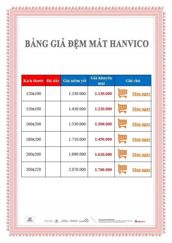 Bảng giá đệm mát Hanvico