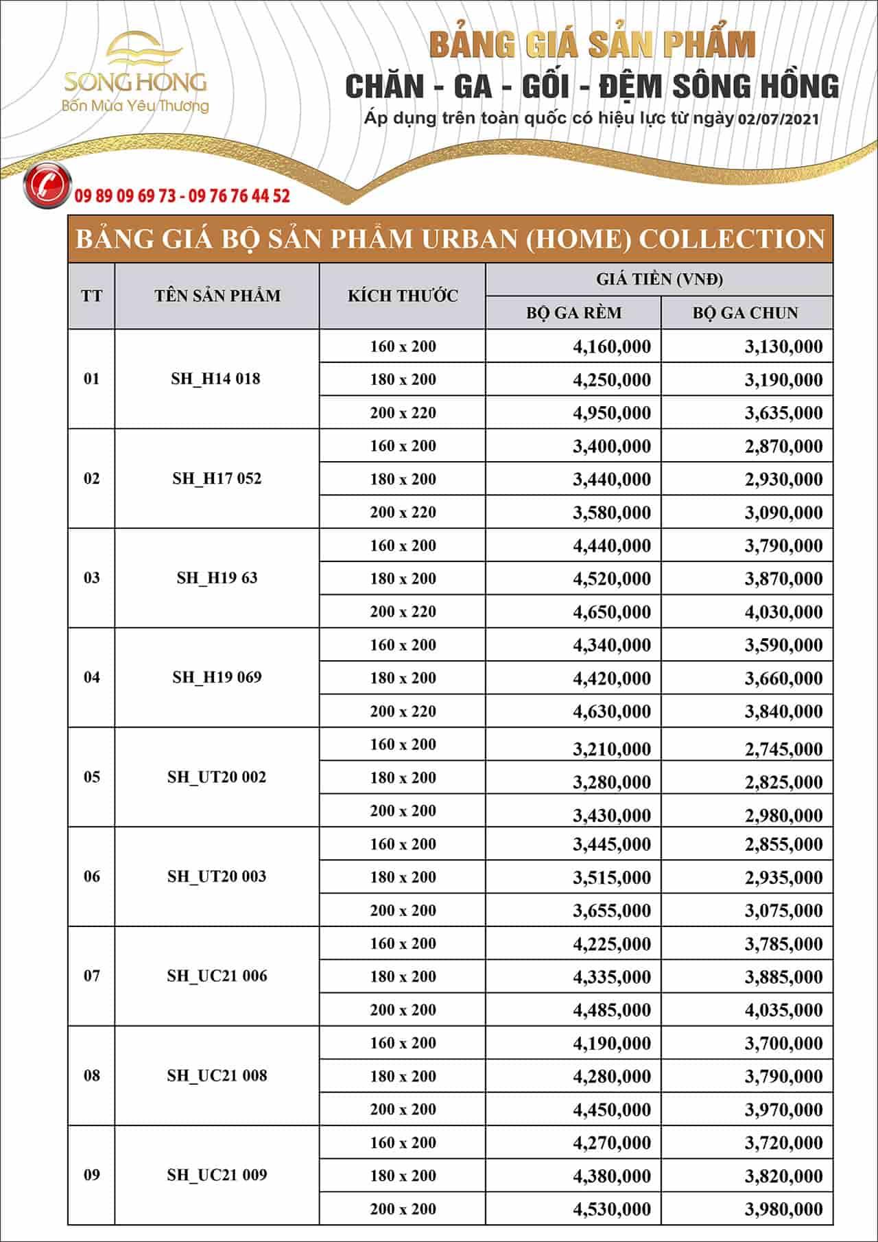 Bảng giá bộ chăn ga gối Sông Hồng Urban (home) collection 2021 - Phần 1